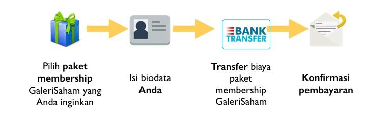 gs-pro-payment-flow