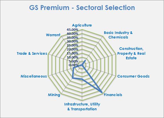Kinerja GaleriSaham Semester 1: 15.92% vs IHSG 9.73%