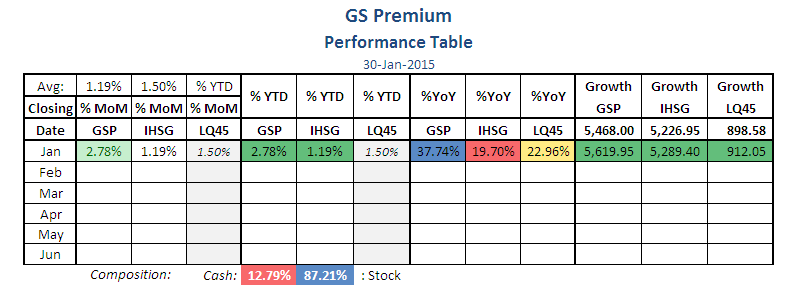 GSP-Tabel-15-01