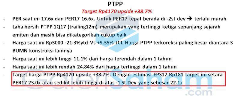Target Fundamental PTPP oleh GS PRO