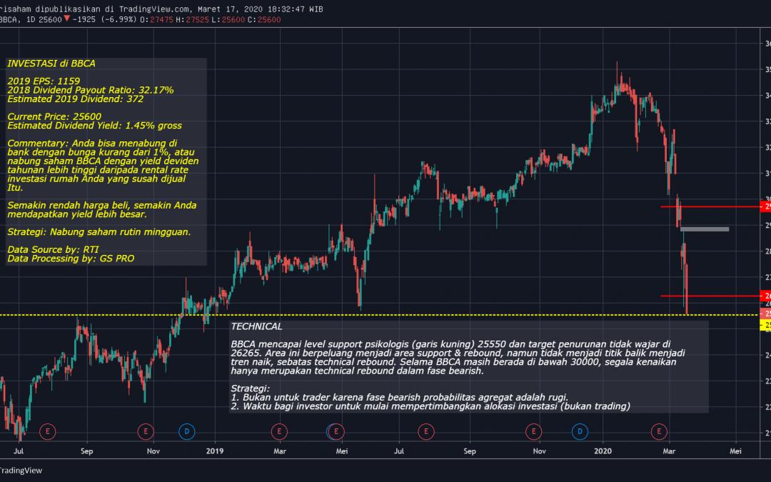 BBCA 2020: Peluang Trading Maupun Investasi