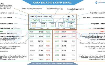 Bid Offer Saham
