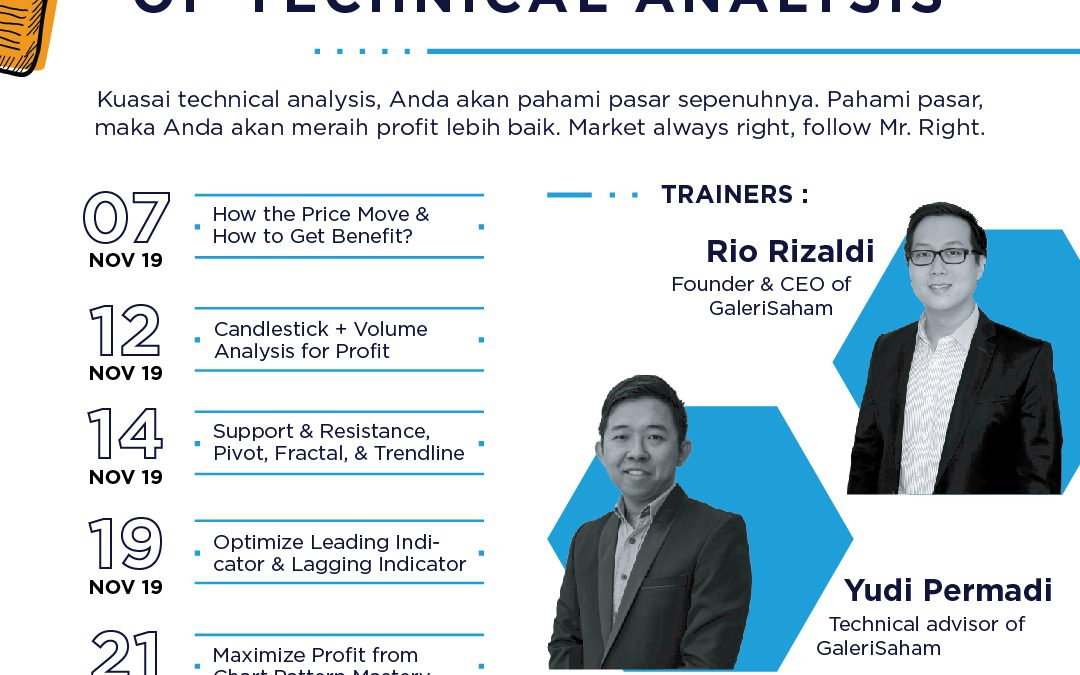 Profit Trader 1.0 | Online Class Series (Second Batch)