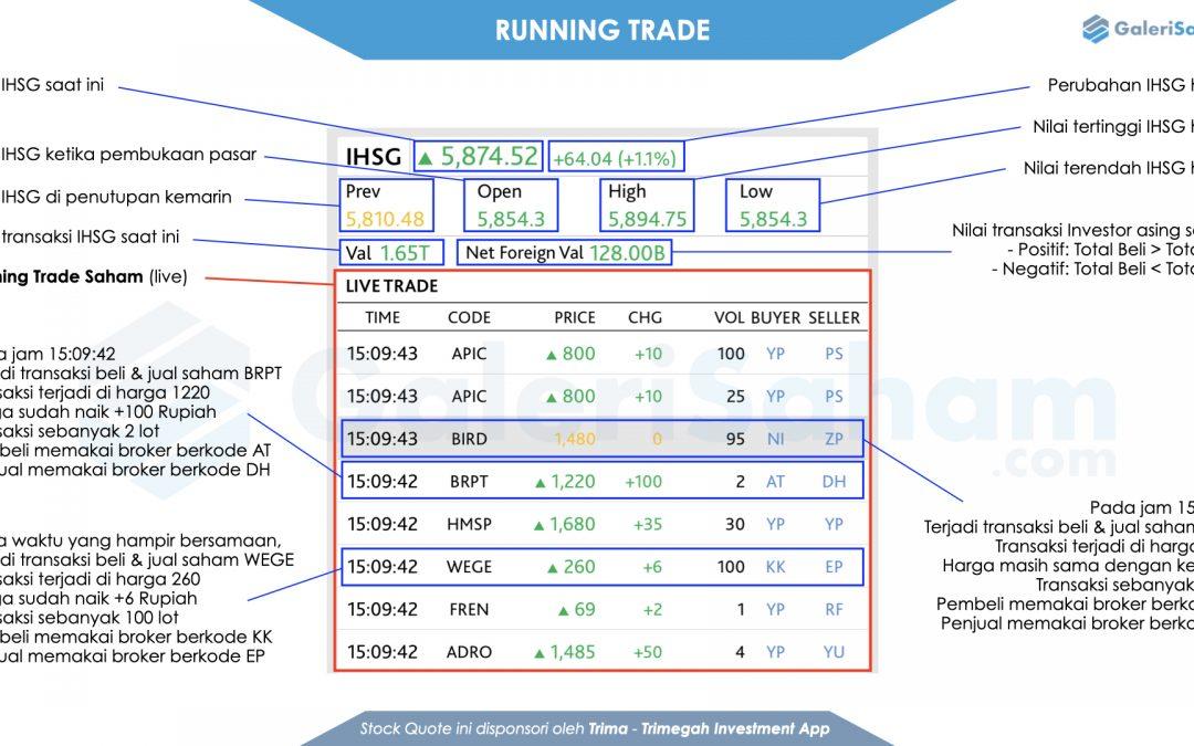 Running Trade Saham