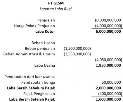 cara menghitung earning per share