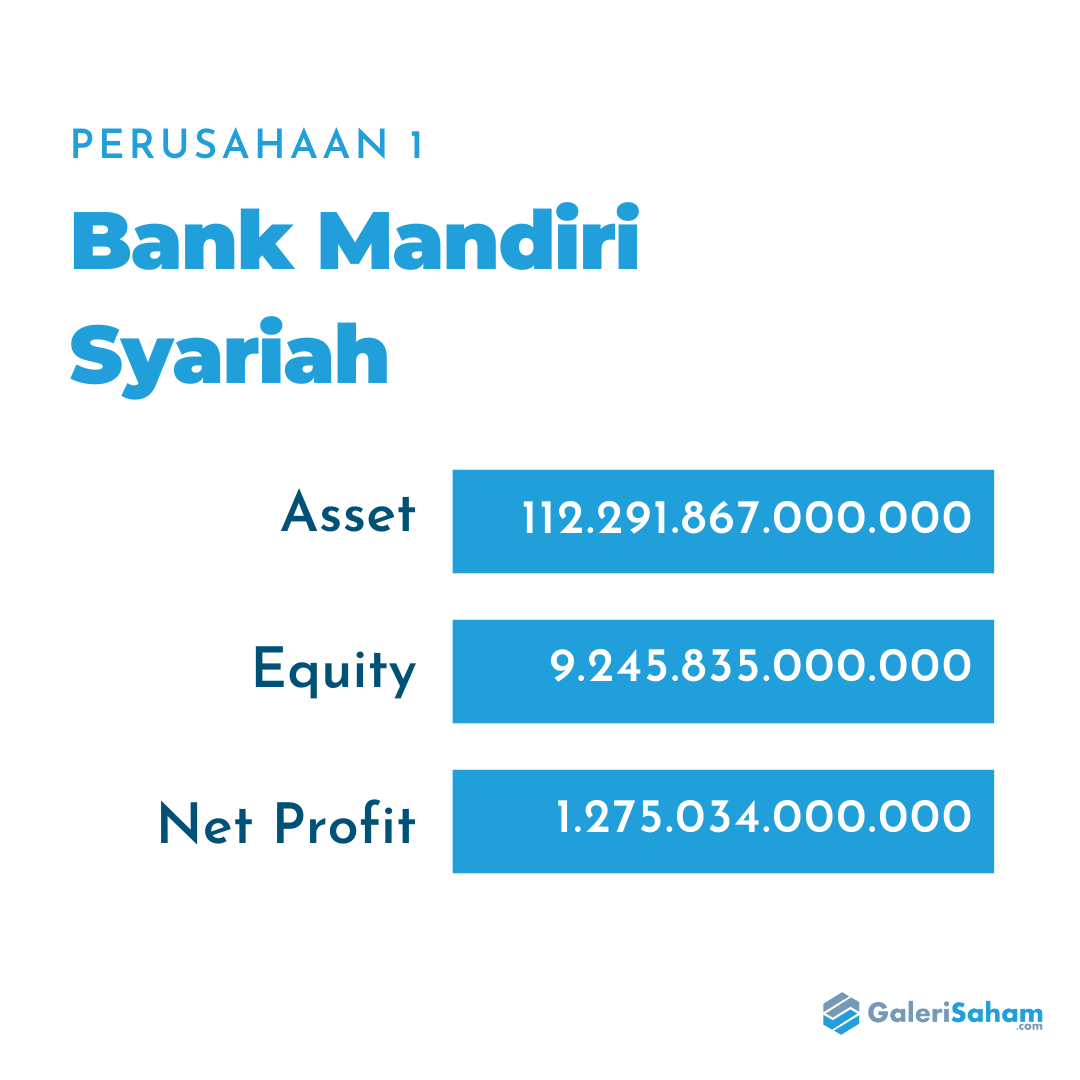 Merger Bank Syariah Mandiri