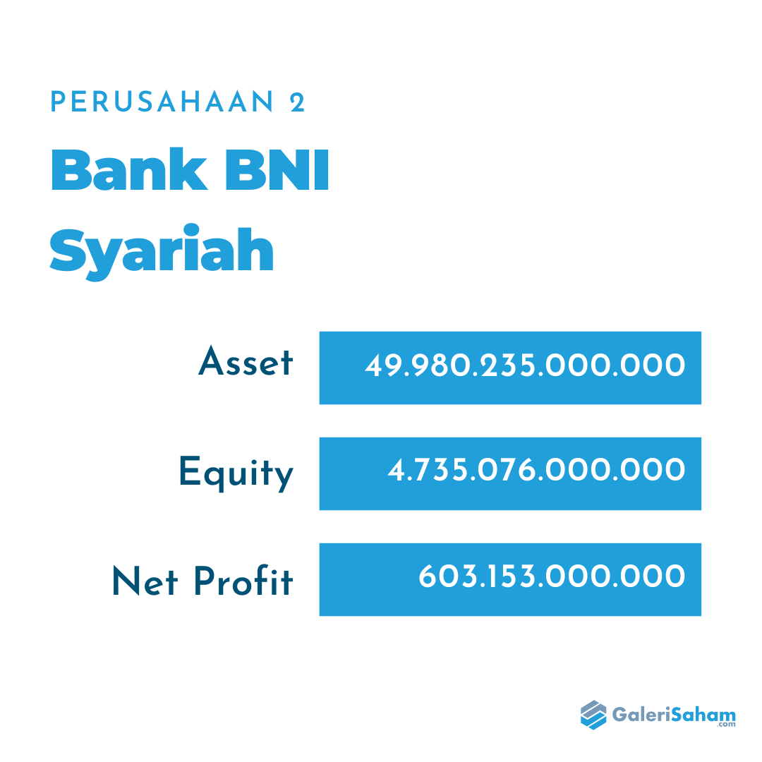 Merger Bank Syariah BNI