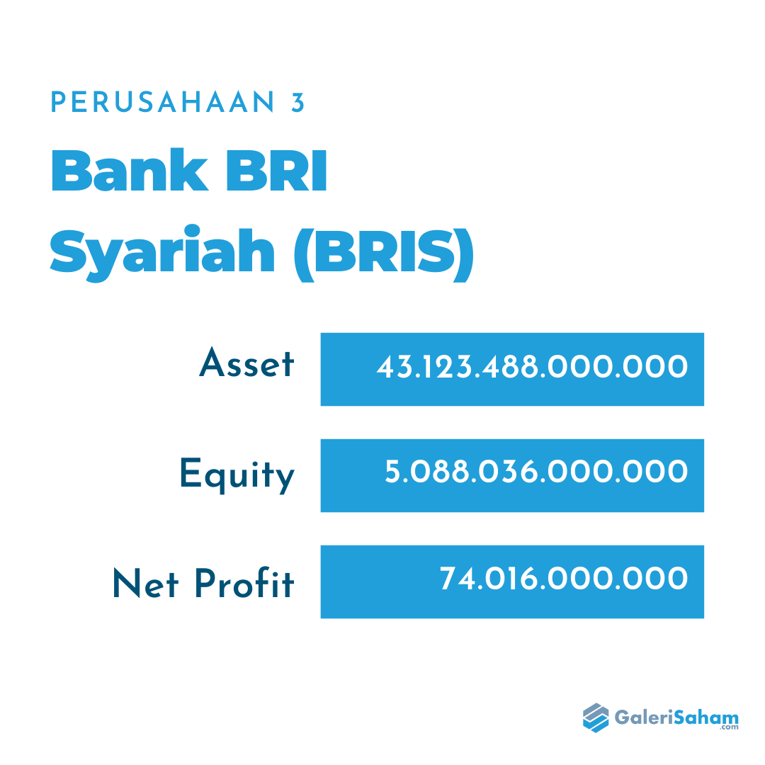 Merger Bank Syariah BRI