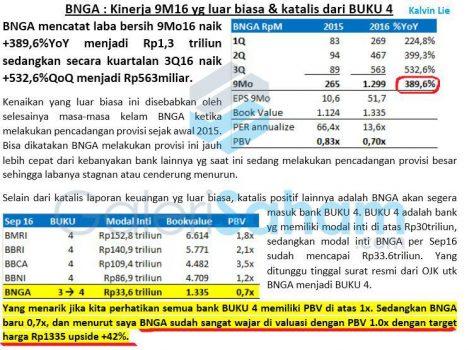 analisa fundamental BNGA