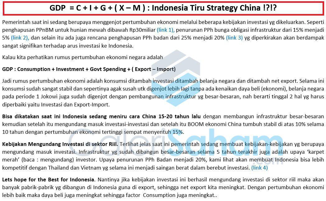 Periode Pondasi Kuat Bagi Indonesia?